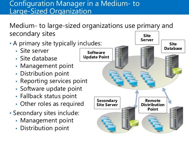 system center configuration manager tutorial