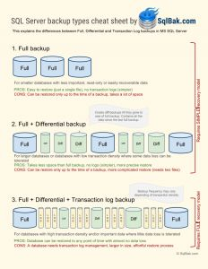 ssis tutorial for beginners pdf
